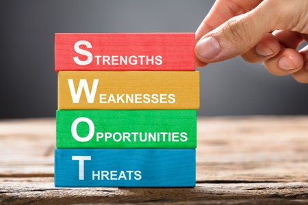 Strengths, Weaknesses, Opportunities, and Threats are key parts of developing a marketing strategy