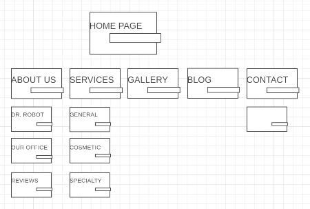 sample wireframe sitemap for a website