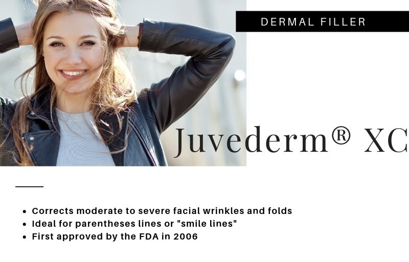 Juvederm Denver | Park Meadows Cosmetic Surgery | Colorado