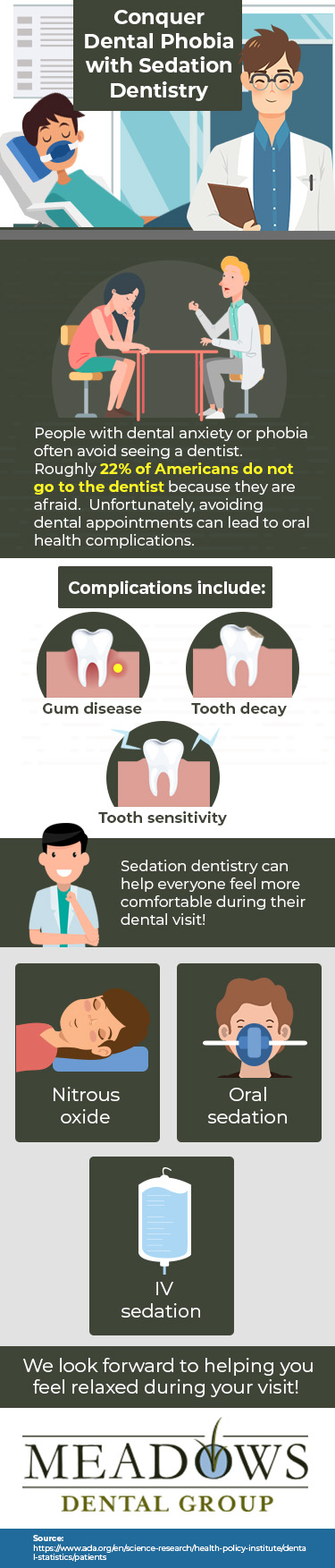 Infographic about safe and comfortable sedation dentistry at Meadows Dental Group