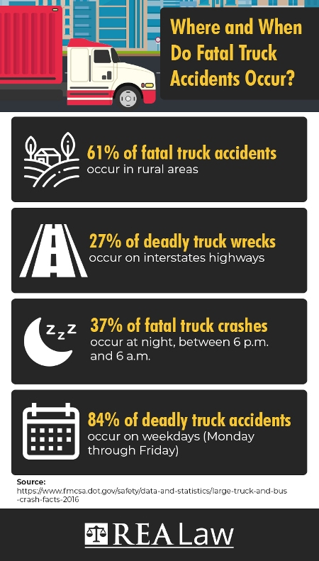 Truck Accident Lawyer Reno & Sparks, Nevada | REA Law