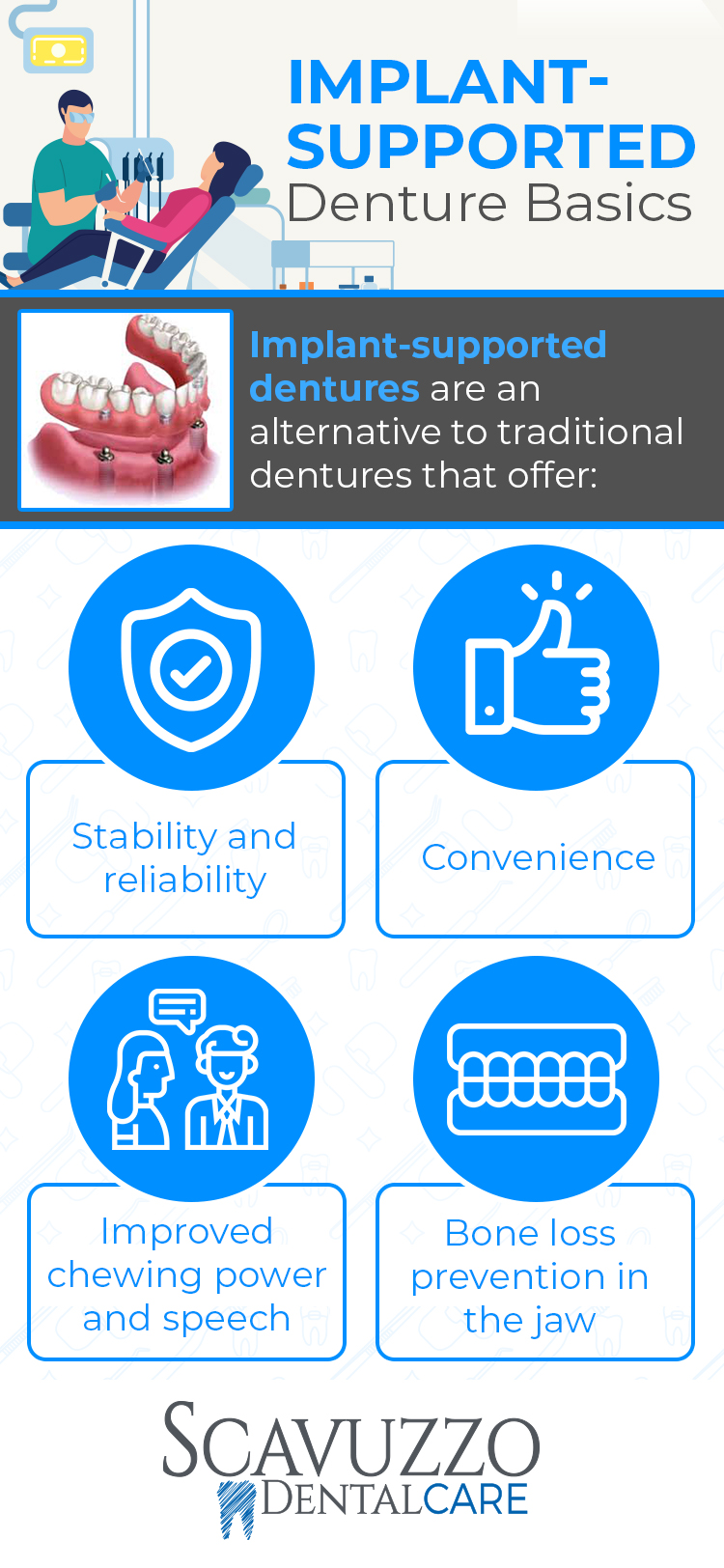 Implant-supported denture infographic