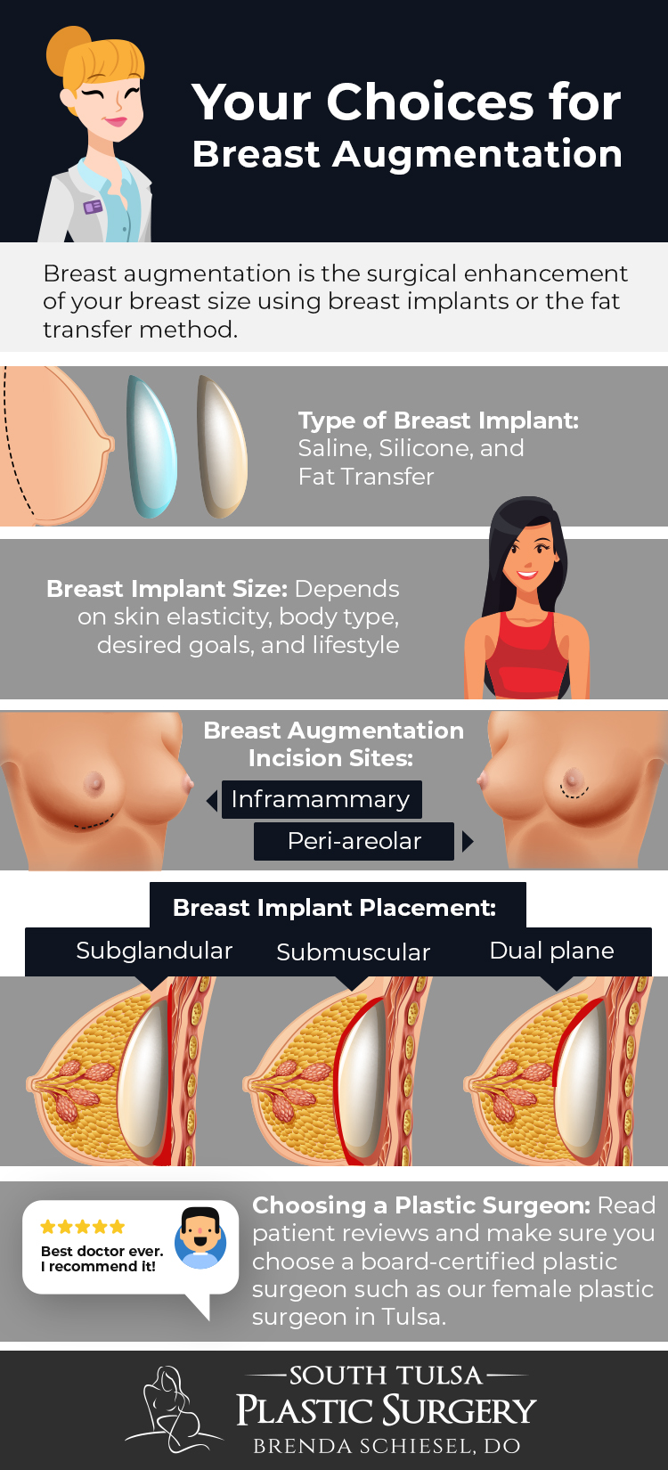 Graphic goes over breast augmentation options in Tulsa, Oklahoma
