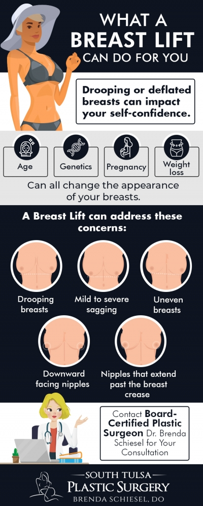 Infographic outlines benefits of breast lift with Board-certified female plastic surgeon Dr. Brenda Schiesel