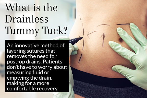 Image of woman's stomach with text explaining drainless tummy tuck.