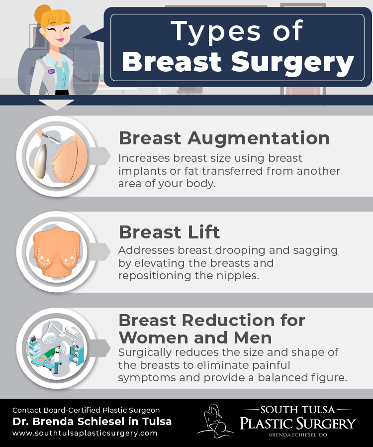 Infographic explains types of breast surgery at South Tulsa Plastic Surgery