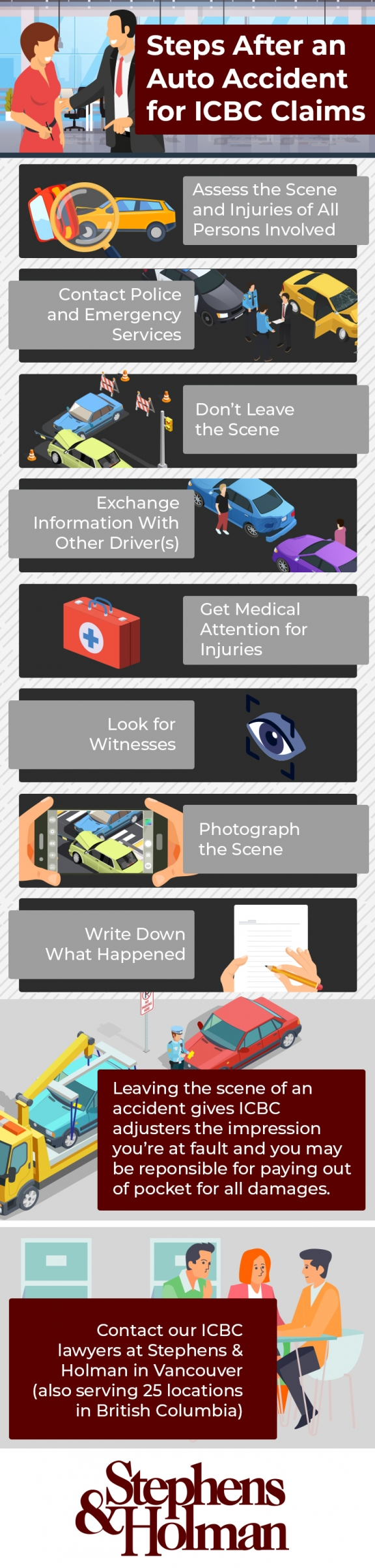 Infographic explains steps after auto accident for ICBC claim