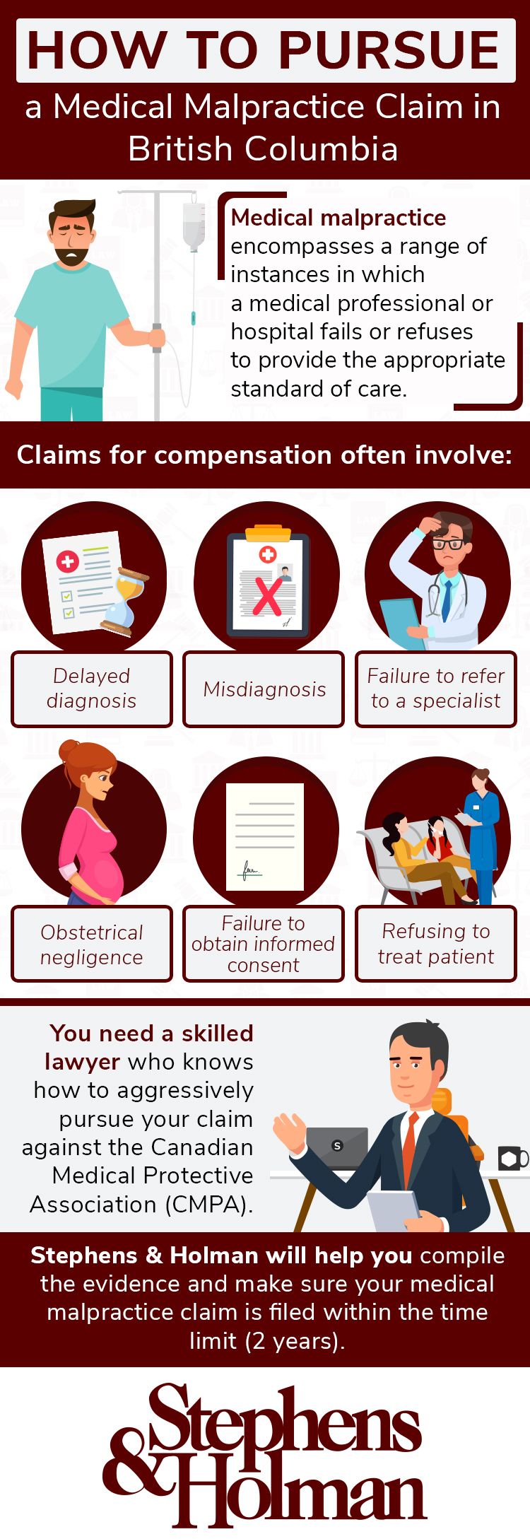 infographic discussing how to pursue a medical malpractice claim in British Columbia
