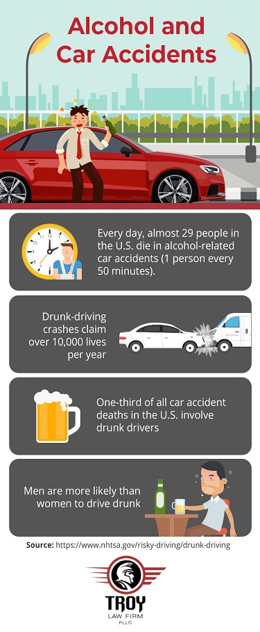 DUI and car accidents infographic