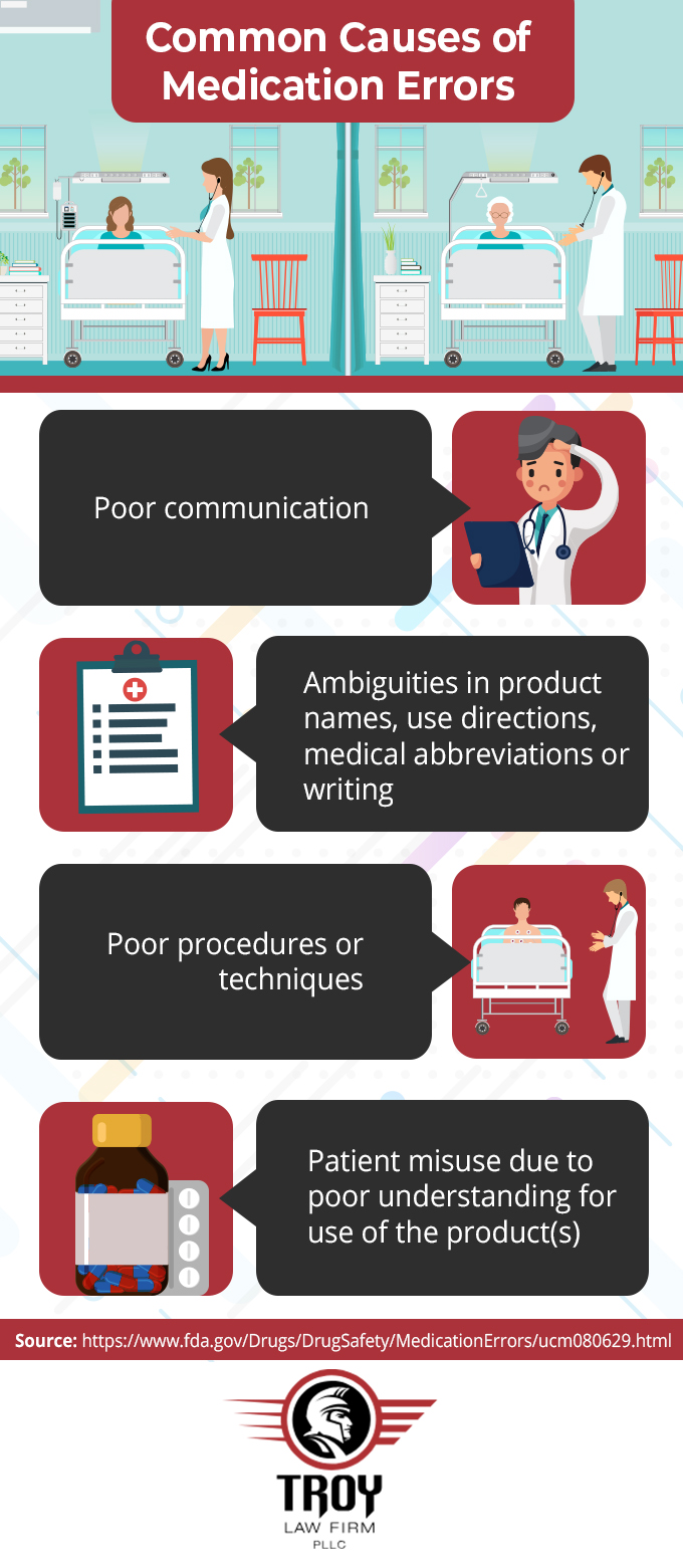Infographic about medical errors in the United States