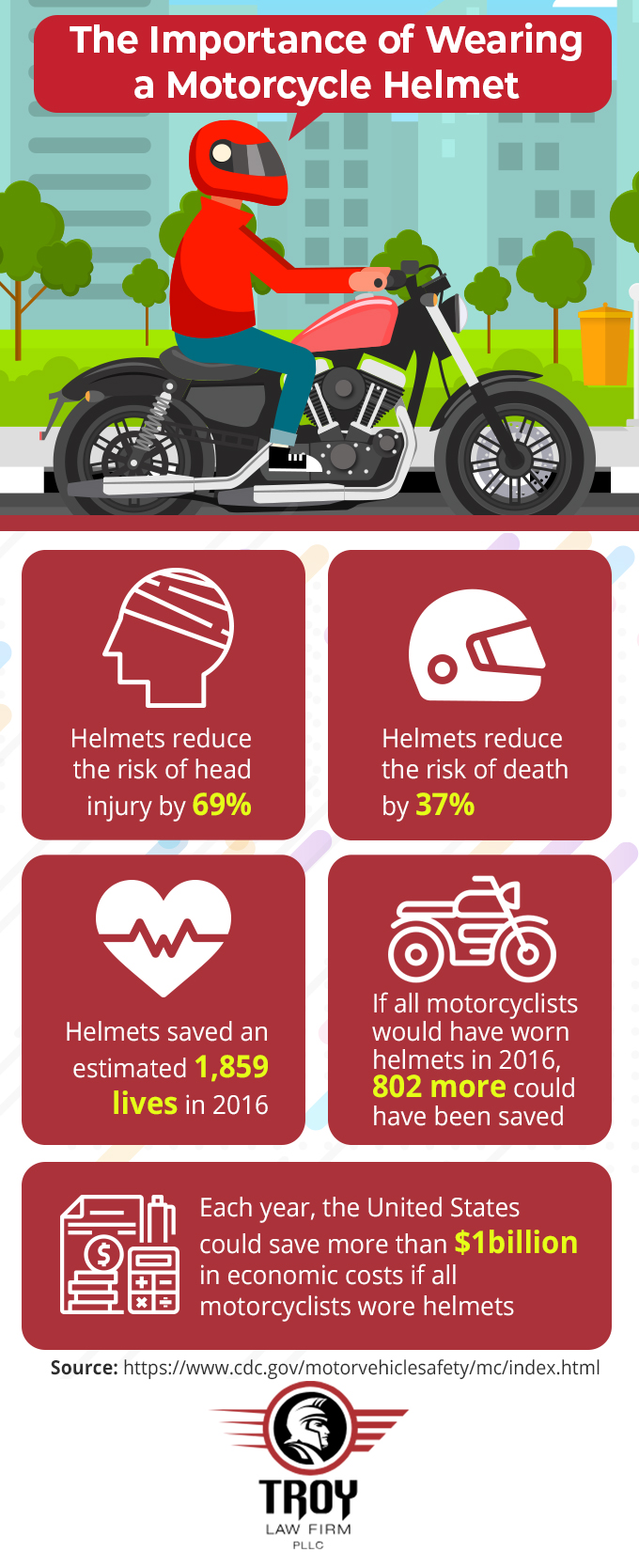 Importance of wearing a motorcycle helmet infographic