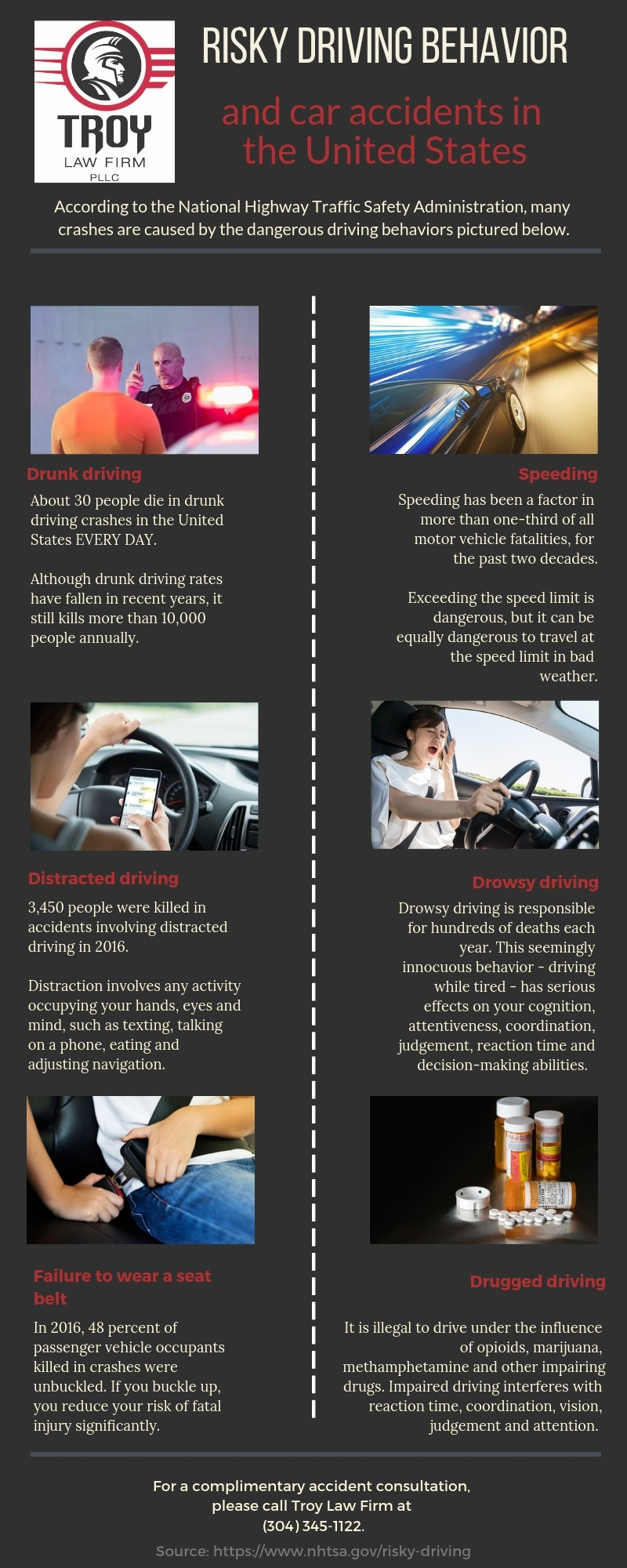 Infographic picturing the riskiest driving behaviors in the US
