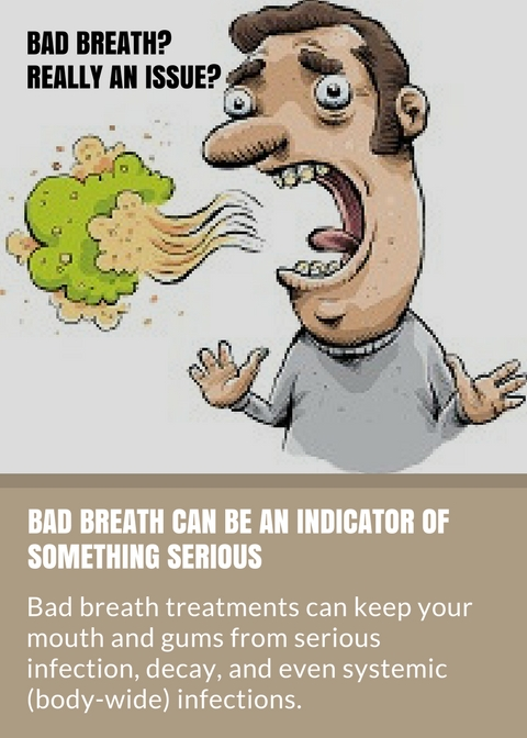 image illustrating seriousness of bad breath