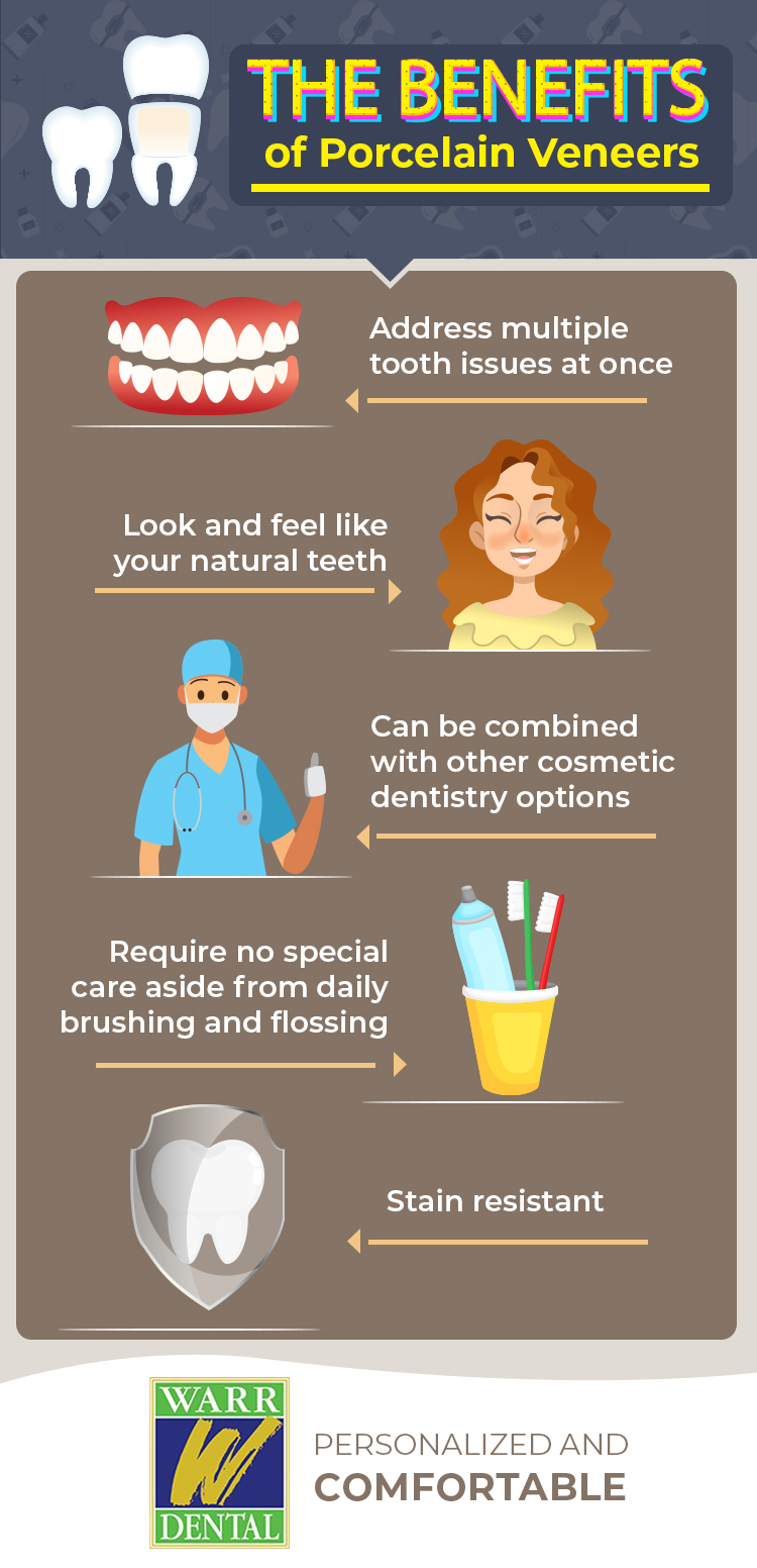 Infographic lays out porcelain veneer benefits for Salt Lake City patients