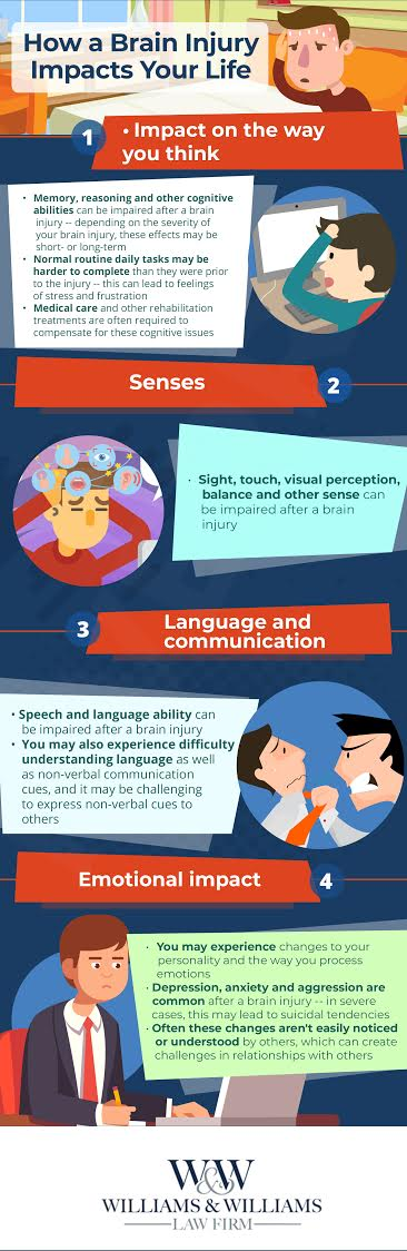 how a brain injury impacts your life - infographic