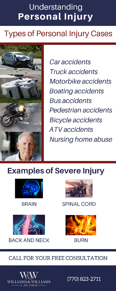 Infographic on types and causes of severe personal injury