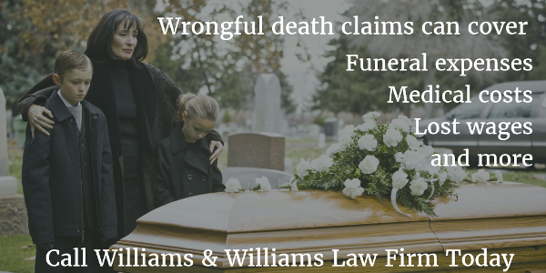 Image detailing potential damages awarded in wrongful death claims
